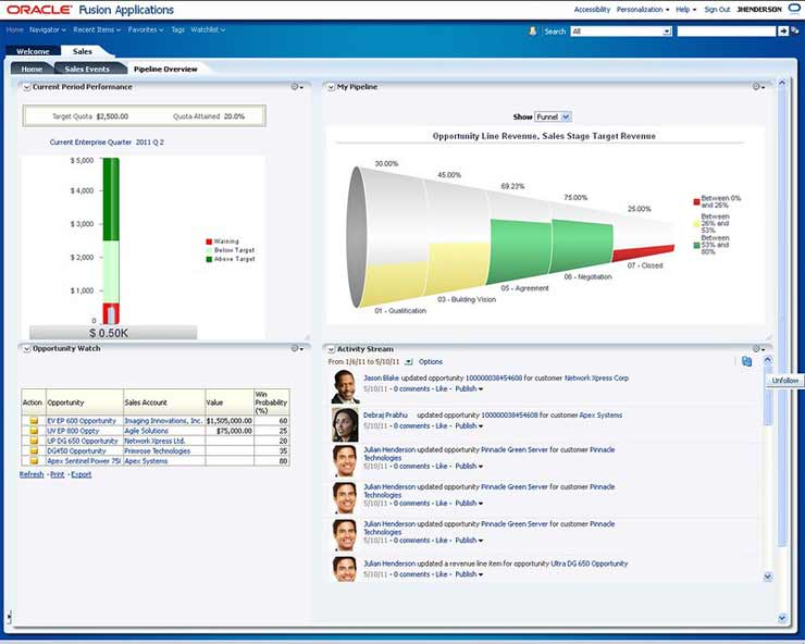 what is Oracle Fusion CRM
