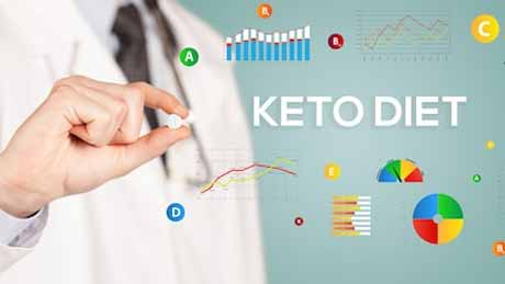 What is Exogenous Keto