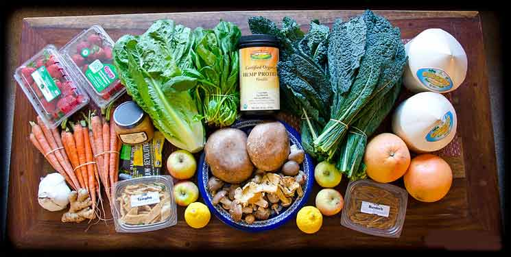 Why is Food Choice Important for Good Nutrition