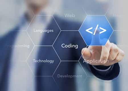 Definition of Software Development